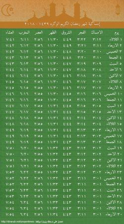 امساكية شهر رمضان الكريم الوكرة 2019-1439